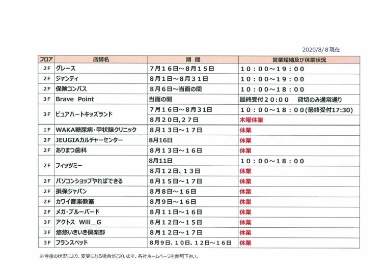 営業短縮及び休業状況(8月8日更新)