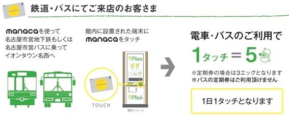 名古屋 市バス 定期 券